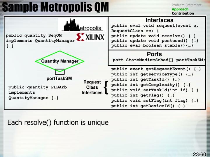 Sample Metropolis QM