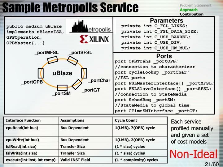 Sample Metropolis Service