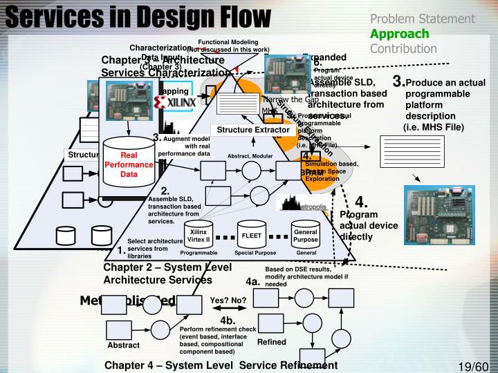 Services in Design Flow