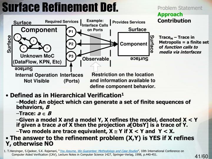 Surface Refinement Def.