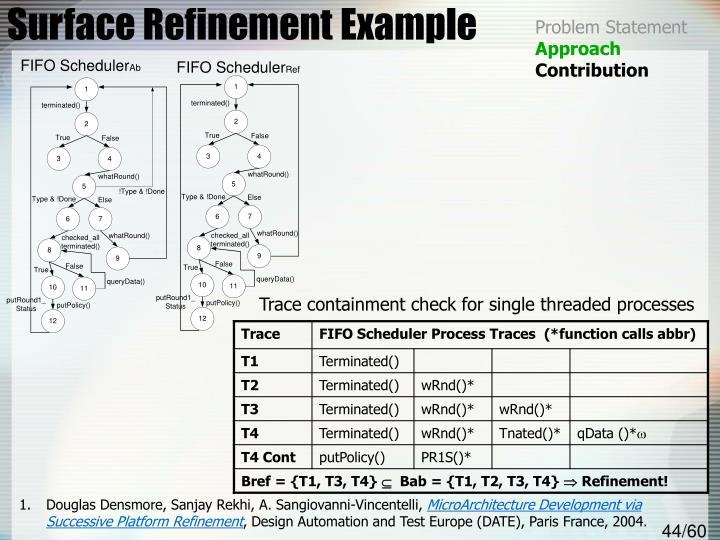 Surface Refinement Example