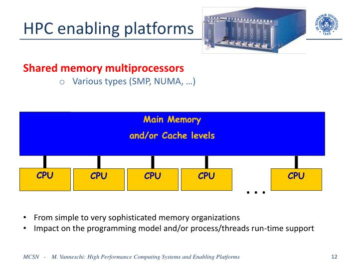 Main Memory and Cache Levels
