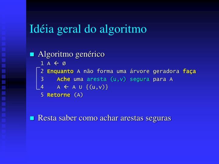 Idéia geral do algoritmo