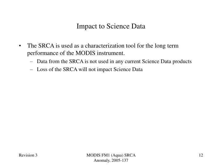 Impact to Science Data