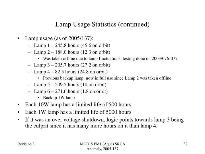 Lamp Usage Statistics (continued)