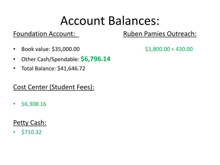 Account Balances: