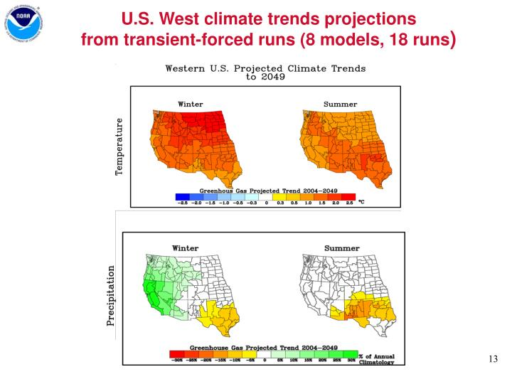 U.S. West climate trends projections