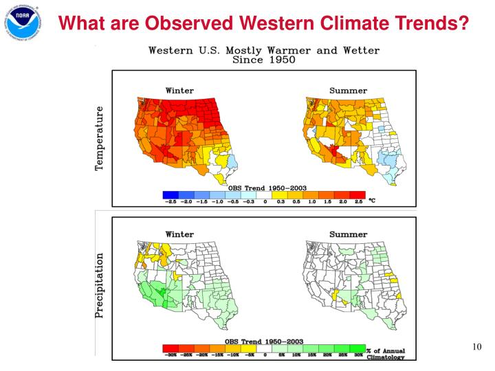 What are Observed Western Climate Trends?