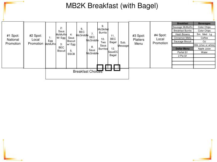 MB2K Breakfast (with Bagel)
