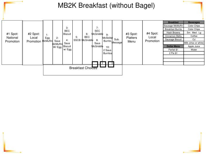 MB2K Breakfast (without Bagel)