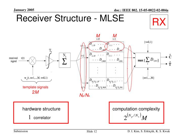 Receiver Structure - MLSE
