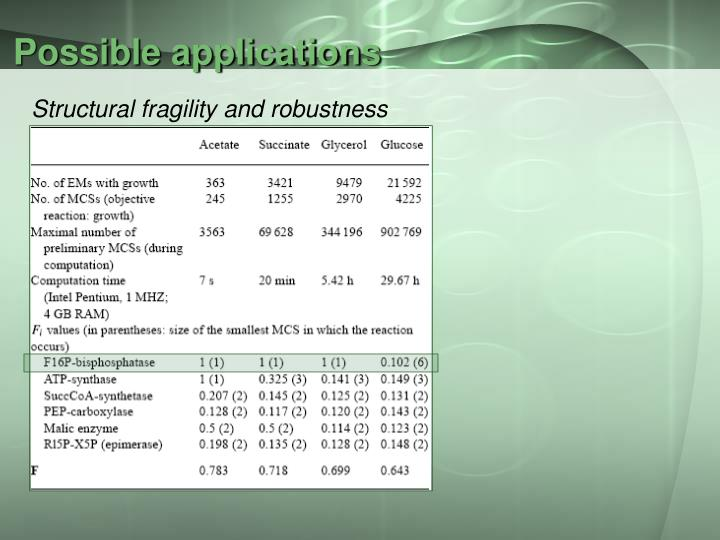 Possible applications