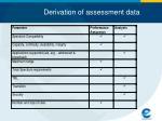 derivation of assessment data