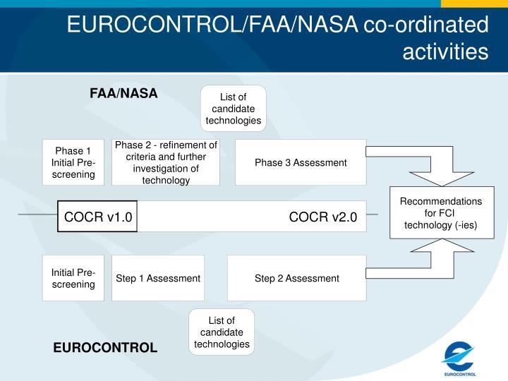 EUROCONTROL/FAA/NASA co-ordinated activities