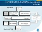 eurocontrol faa nasa co ordinated activities