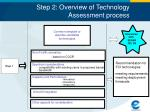 step 2 overview of technology assessment process