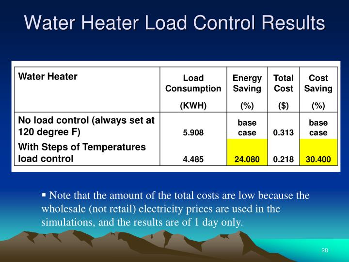 Water Heater Load Control Results