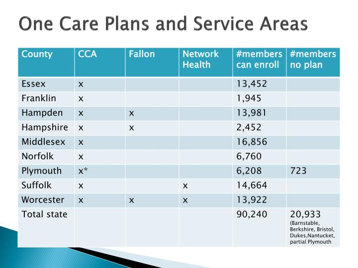 One Care Plans and Service Areas