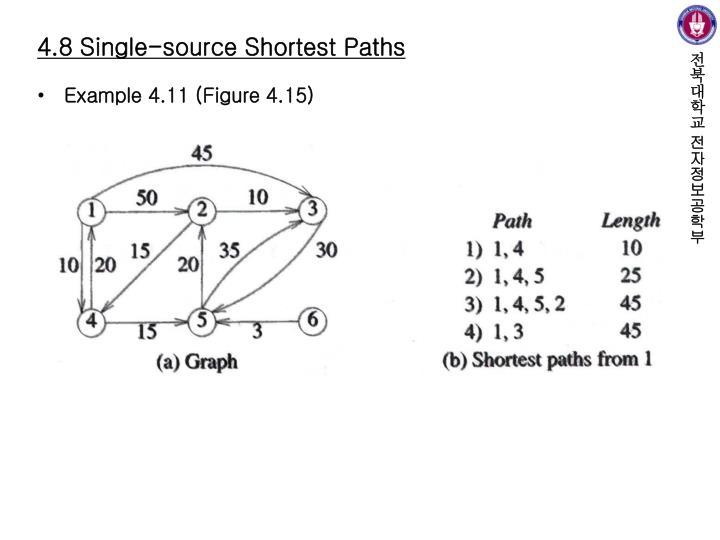 4.8 Single-source Shortest Paths