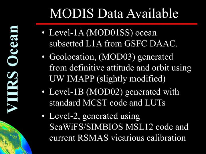 MODIS Data Available