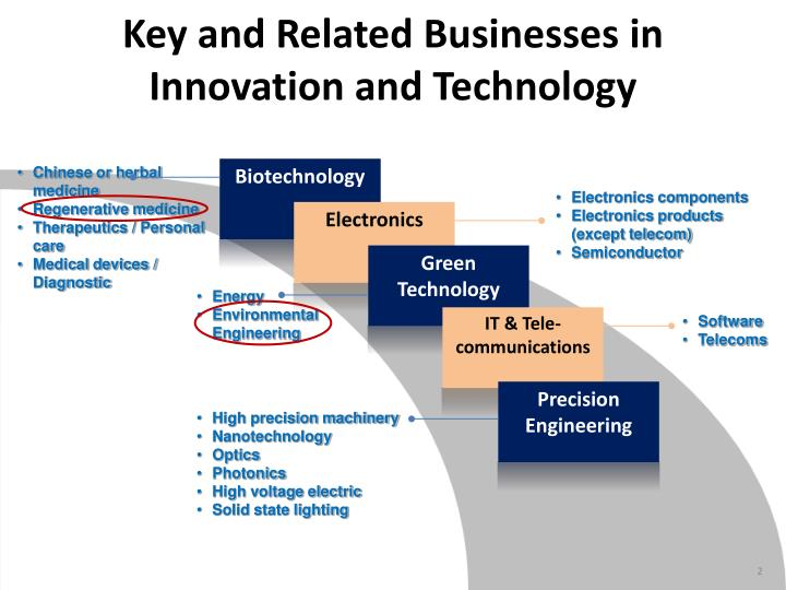 Key and related businesses in innovation and technology