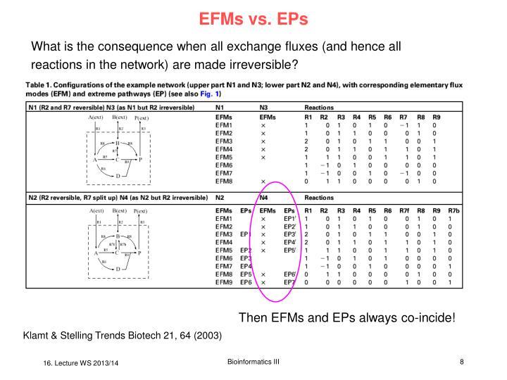 EFMs vs. EPs