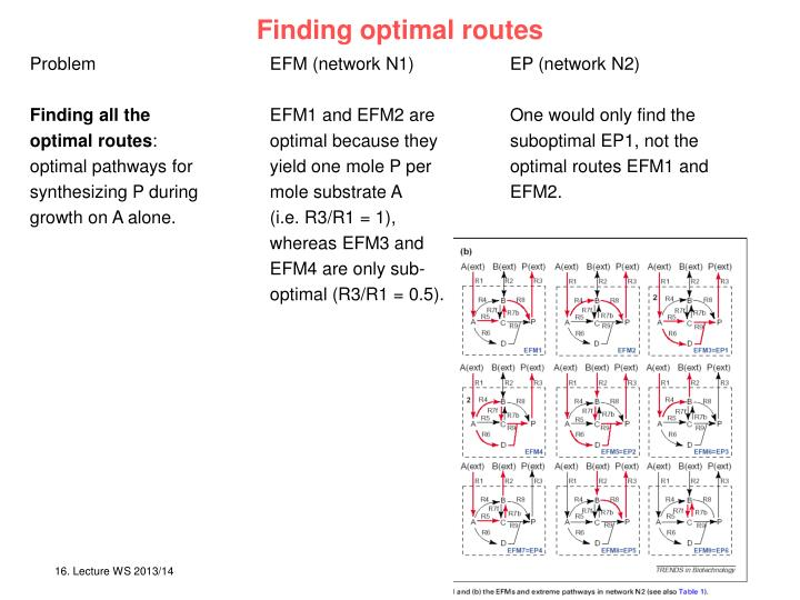Finding optimal routes