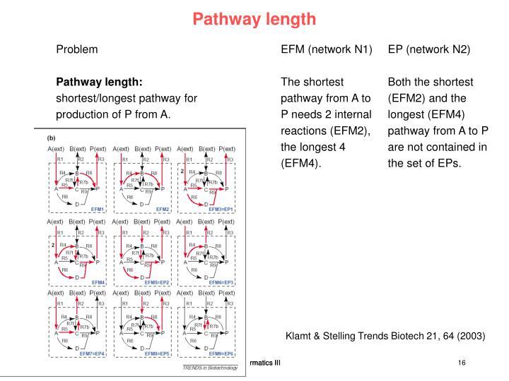 Pathway length