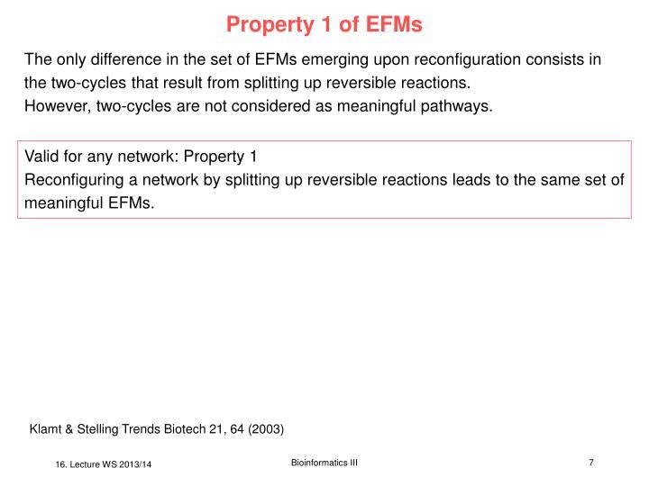Property 1 of EFMs