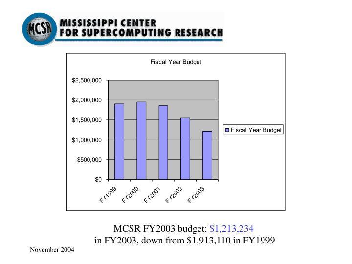 MCSR FY2003 budget: