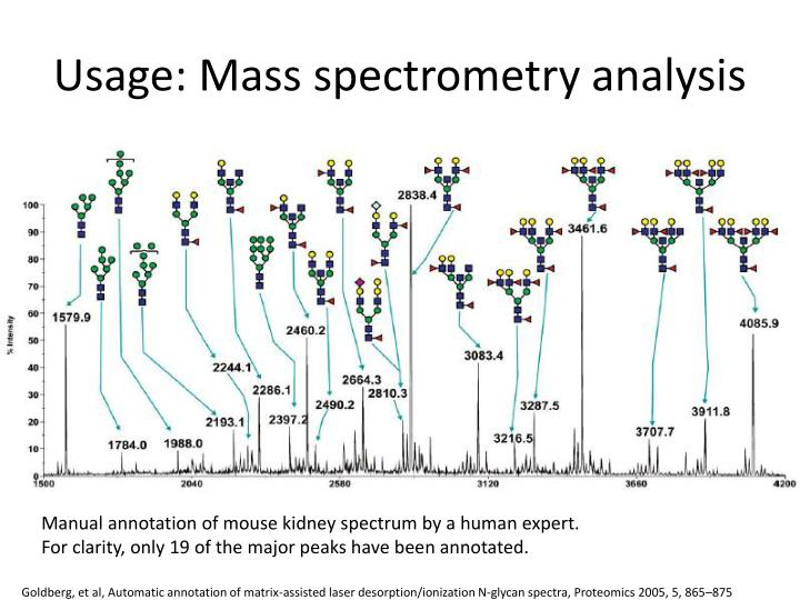 Usage: Mass spectrometry analysis