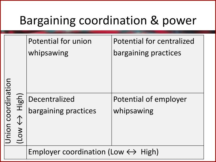 Bargaining coordination & power