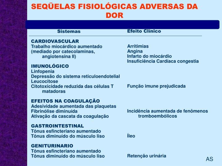 SEQÜELAS FISIOLÓGICAS ADVERSAS DA DOR