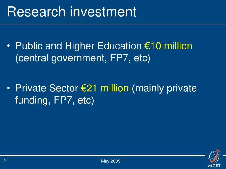 Research investment