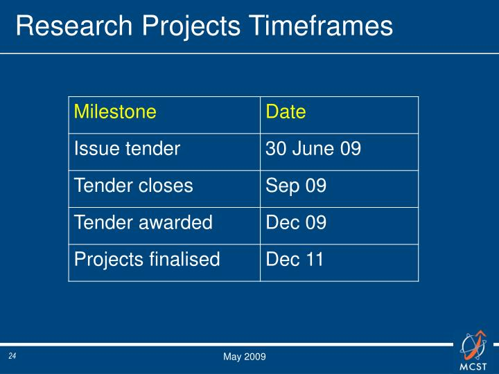 Research Projects Timeframes