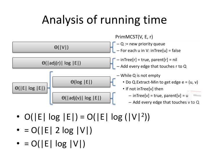 Analysis of running time