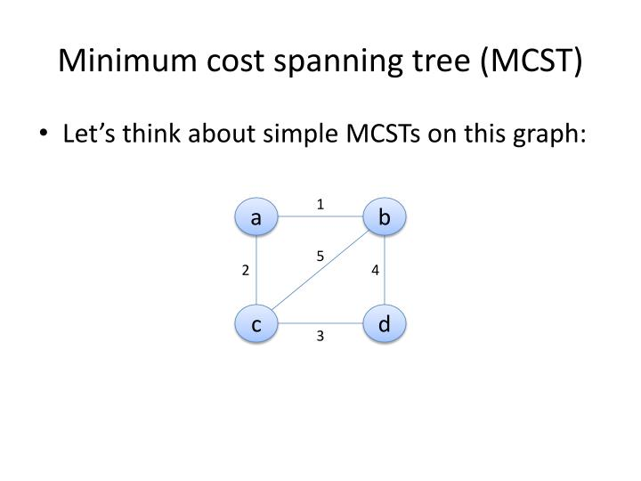 Minimum cost spanning tree mcst1