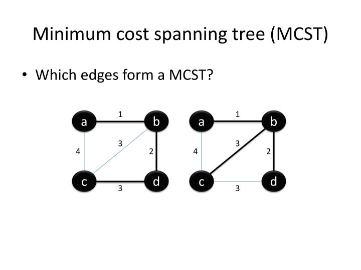 Minimum cost spanning tree (MCST)