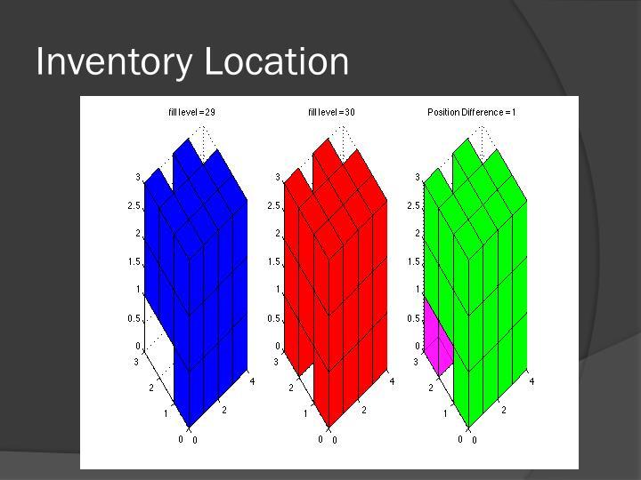 Inventory Location