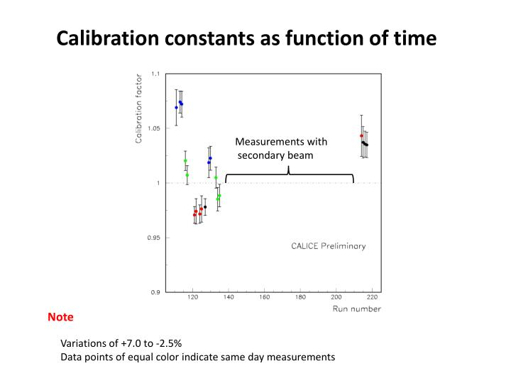 Calibration constants as function of time