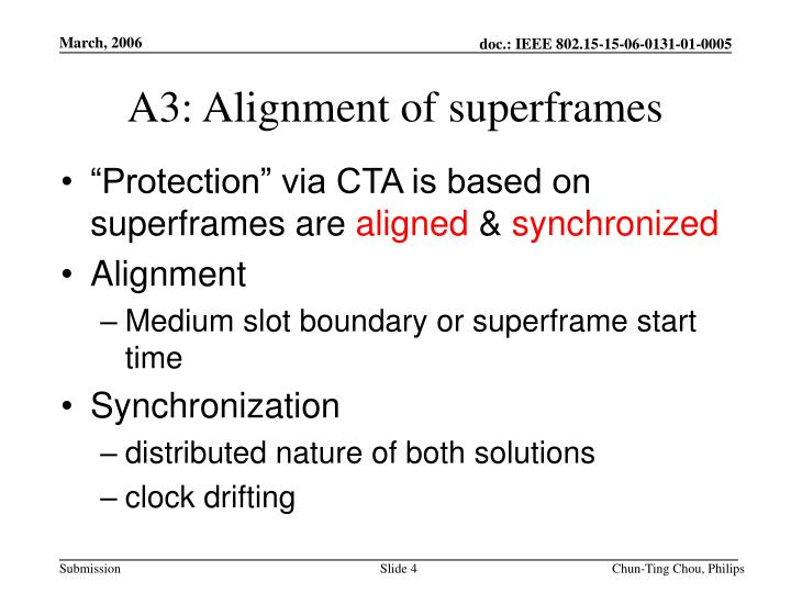 A3: Alignment of superframes