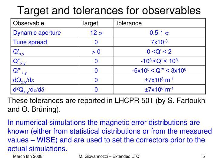 Target and tolerances for observables