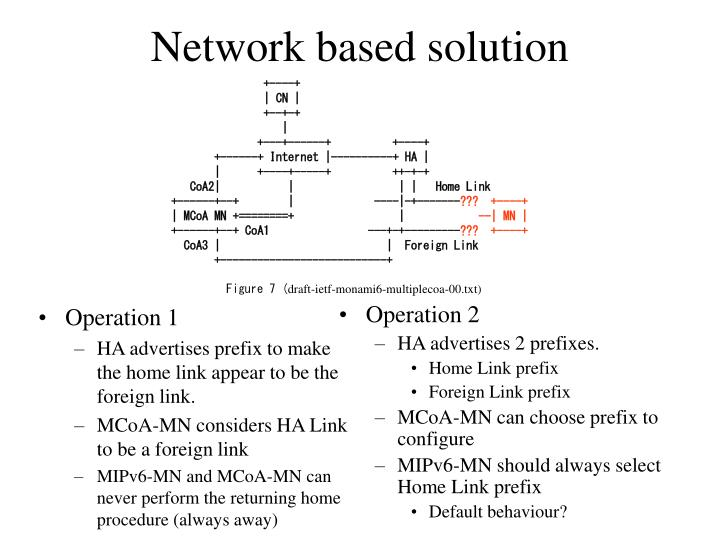 Network based solution