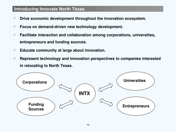 Introducing Innovate North Texas