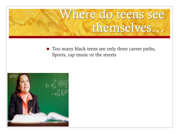 Where do teens see themselves…