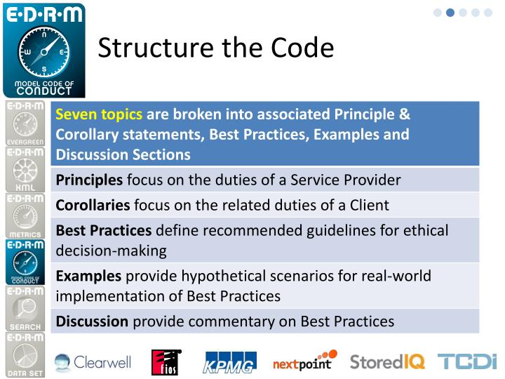 Structure the Code
