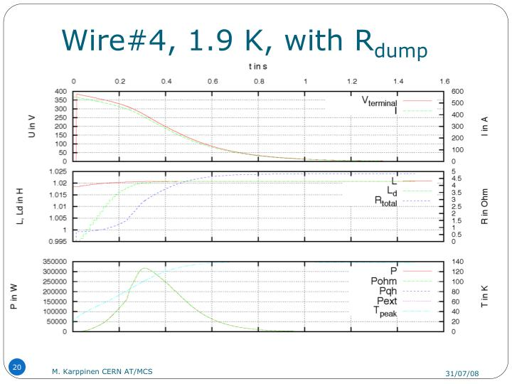 Wire#4, 1.9 K, with R