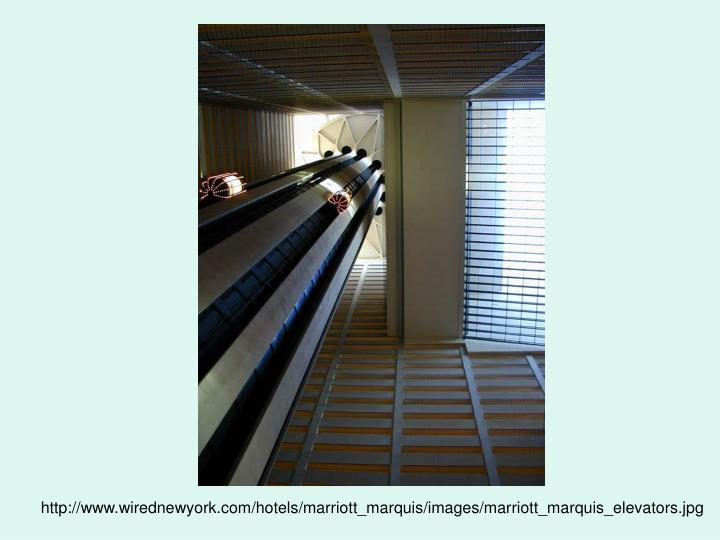 http://www.wirednewyork.com/hotels/marriott_marquis/images/marriott_marquis_elevators.jpg