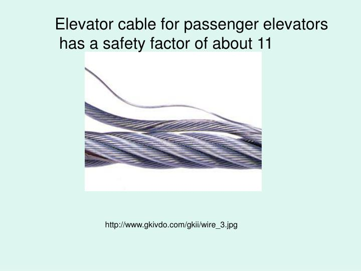 Elevator cable for passenger elevators