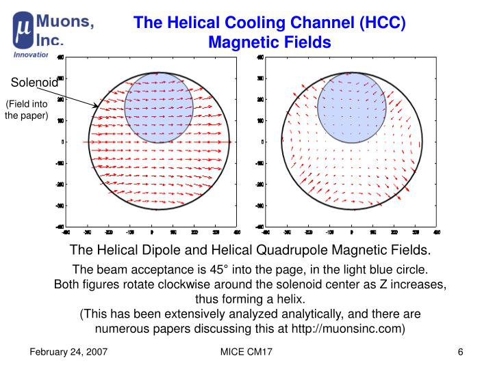The Helical Cooling Channel (HCC)